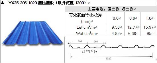 芜湖镀铝镁锌屋面板