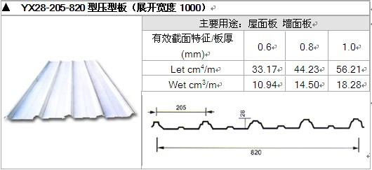 南京镀铝镁锌屋面板