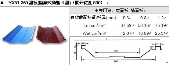 武汉镀铝镁锌屋面板价格