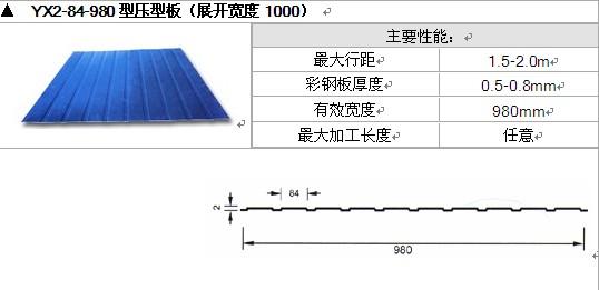 台州镀铝镁锌屋面板价格