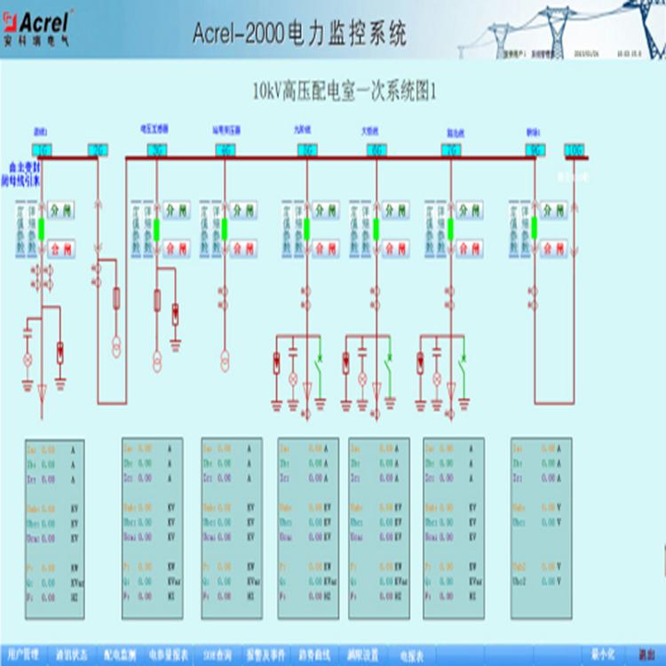 電能管理系統廠家 電能質量技術 減少運行維護人員勞動強度