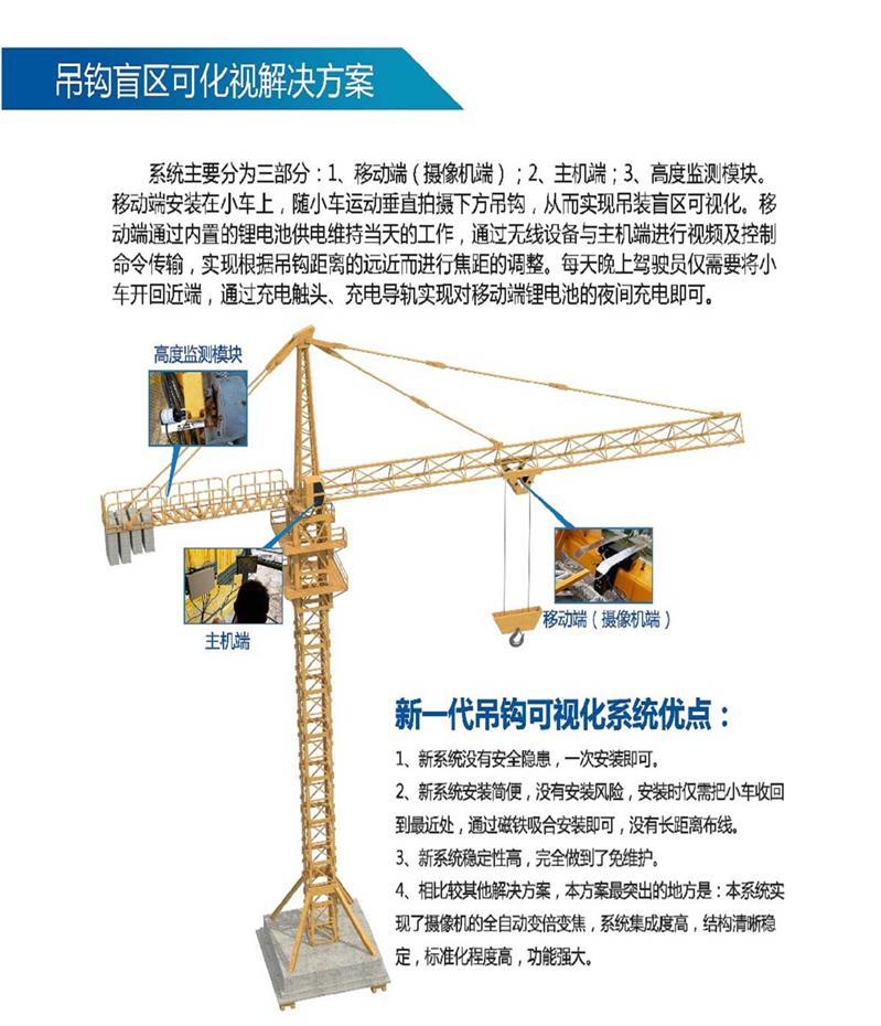 苏州塔机吊钩可视化系统