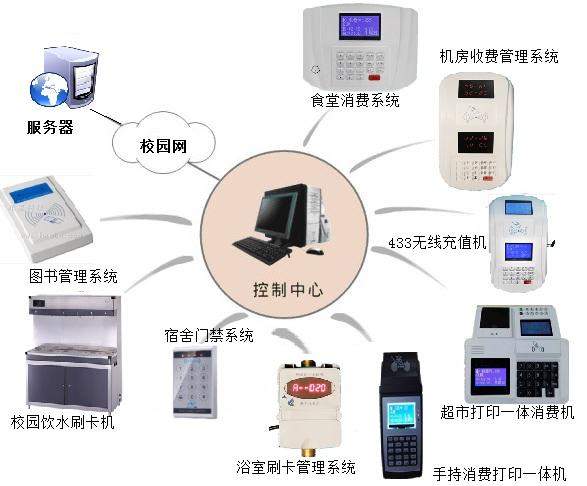 菏泽一体化水控机 水控机ic卡 提供技术指导