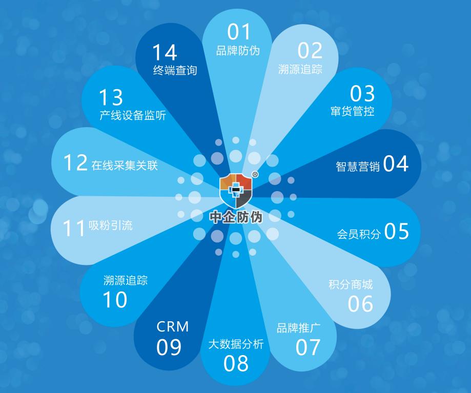 中企信誠(北京)防偽技術有限公司