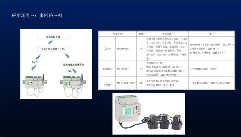 5G基站智能电表