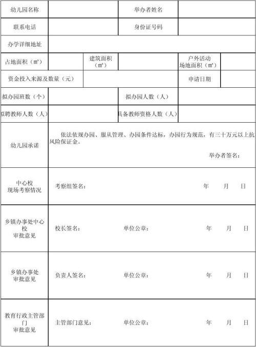 北京幼儿园审批办理