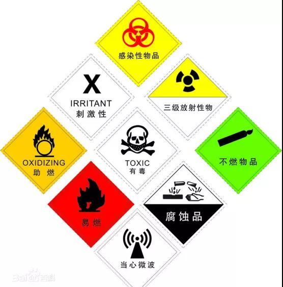 南沙港*危險品進口報關注意事項 危險化工品進口報關 *收費合理