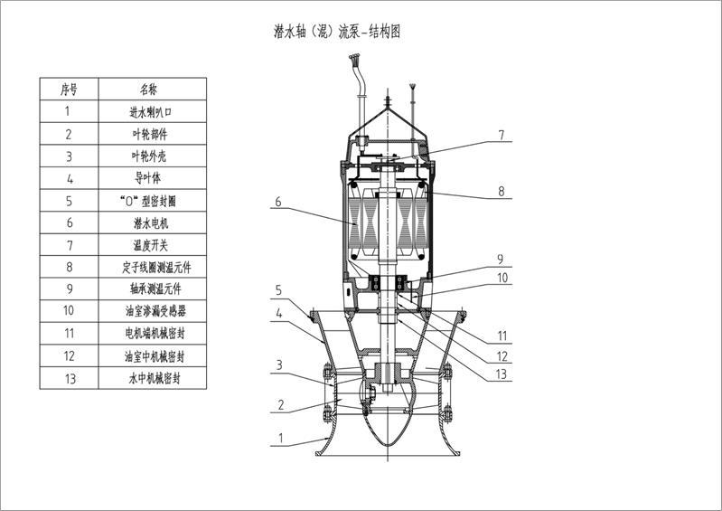 天津变频潜水轴流泵生产厂家