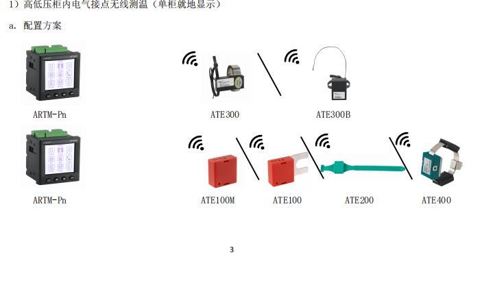 无源无线测温传感器