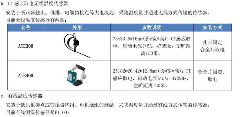 电缆无线测温传感器