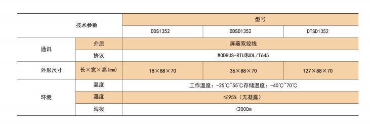 DTSD1352-C導軌式多功能電能表Acrel
