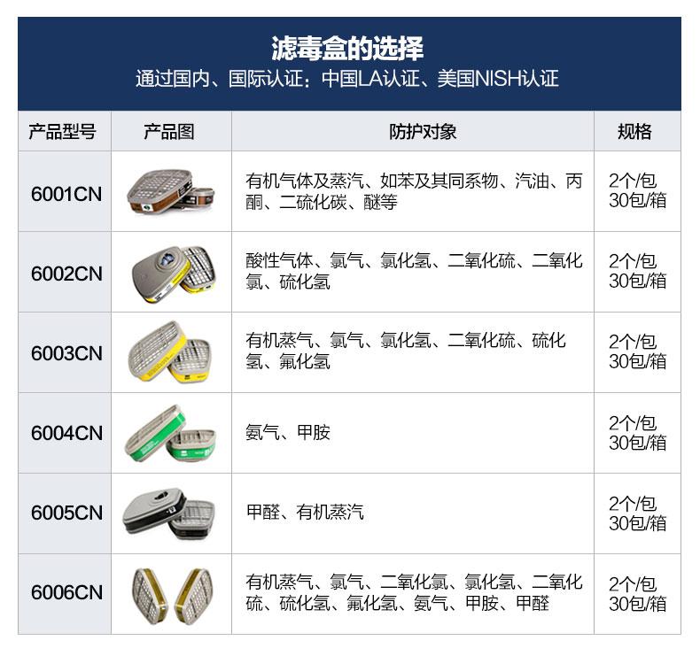上海雷克兰M100V口罩呼吸防护介绍