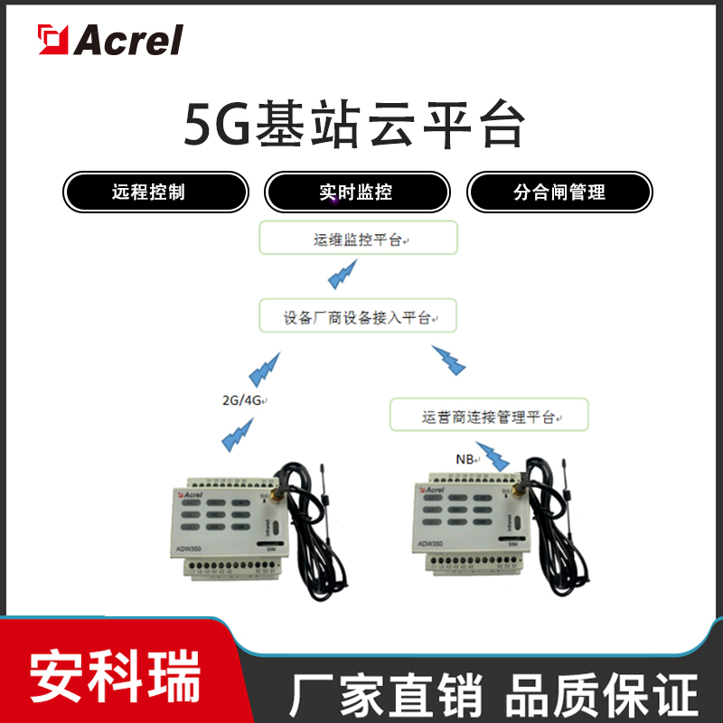 安科瑞5G基站智慧用電解決方案 基站智慧用電云平臺