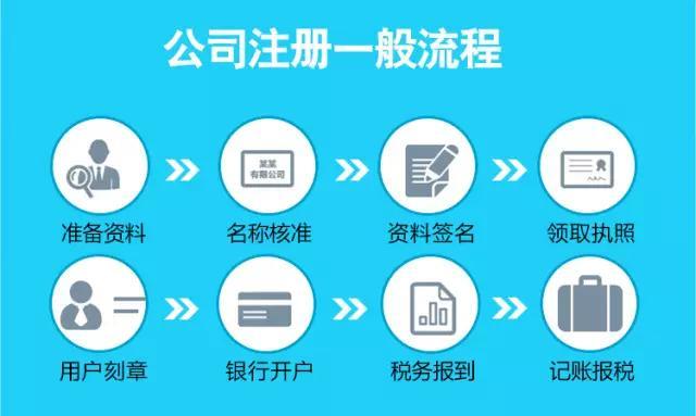 湘潭市岳塘区公司注册要求