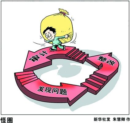 上海审计报告