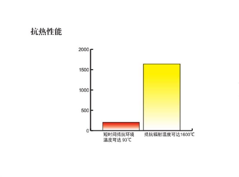 梅思安500系列隔热服消防行业