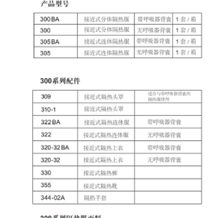 陕西梅思安900系列隔热服