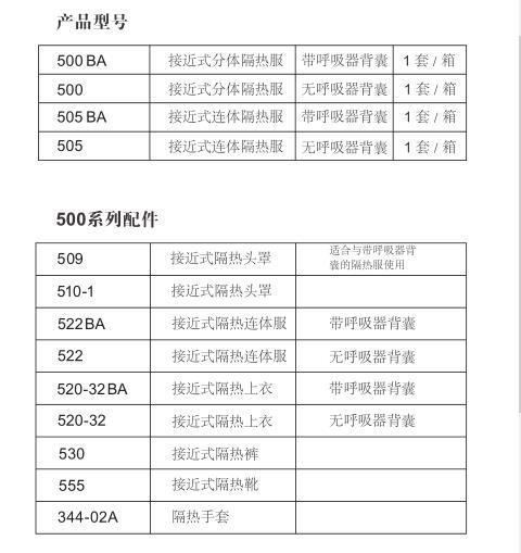 北京避火服家具生产