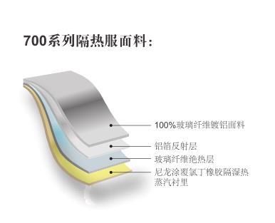 广西雷克兰300系列接近式高温避火服