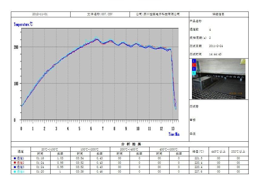 KIC2000炉温检测仪