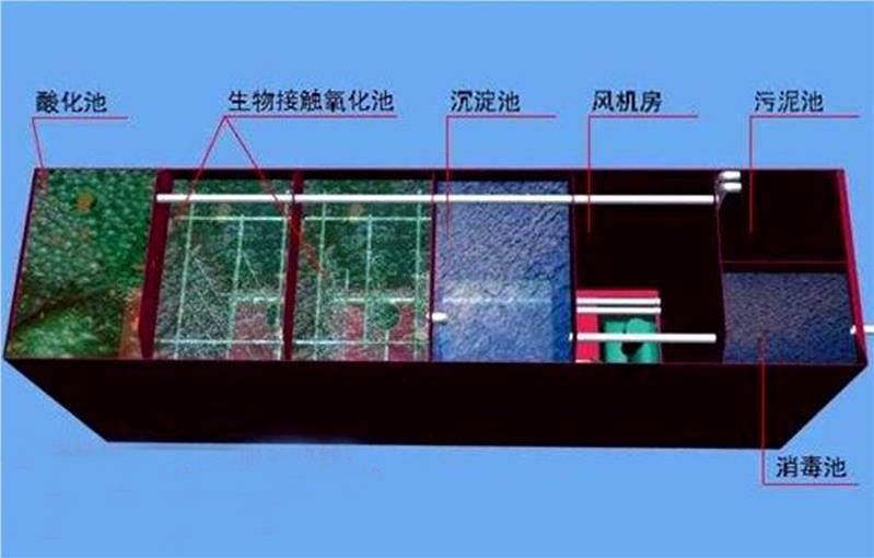 揭陽農村污水處理設備生產廠家