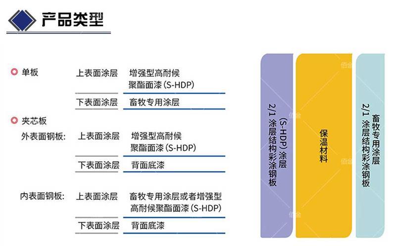 广州锌铝镁本色板