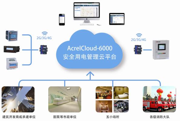 安科瑞AcrelCloud-6000安全用電管理平臺
