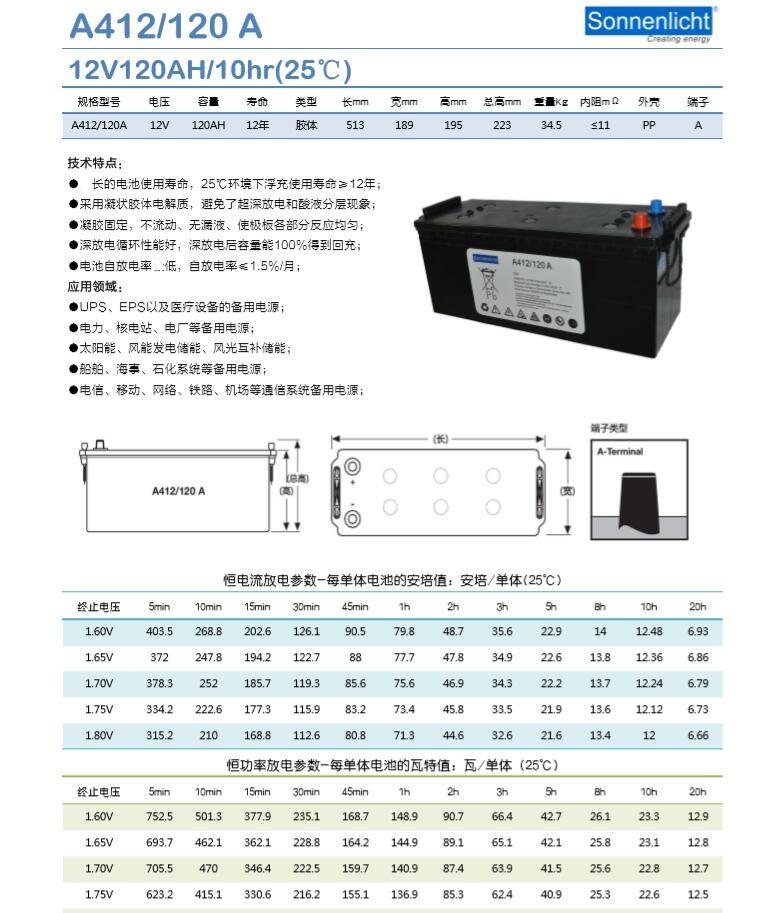 阳光电池集团有限公司
