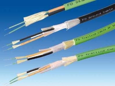 西门子PLC以太网控制电缆