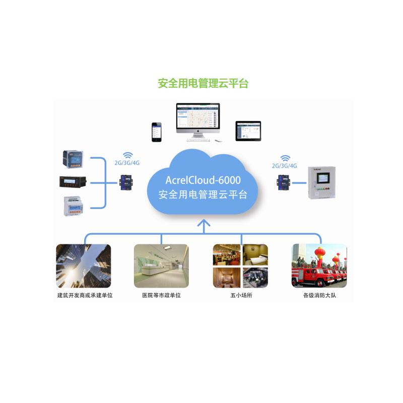 智慧用電是什么東西 智慧用電安全平臺 自主研發