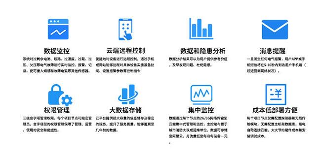 智慧式用電安全管理系統