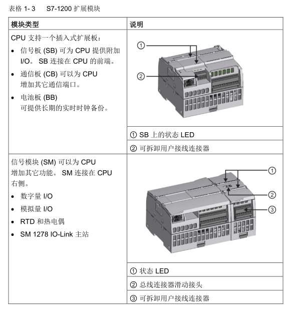 西門子PLC模塊6ES7211-1HE40-0XB0