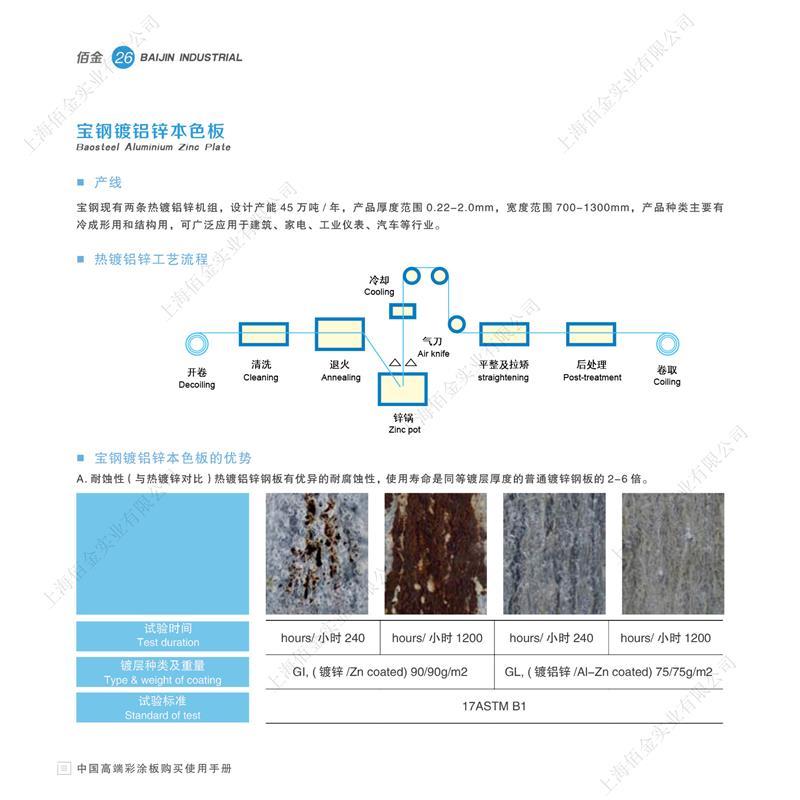 台州宝钢镀铝锌光板报价