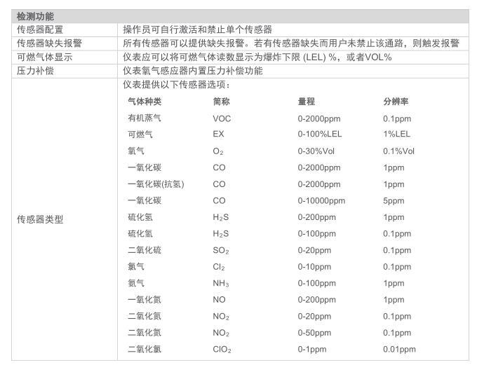 广东梅思安有机10172350天鹰5X价格