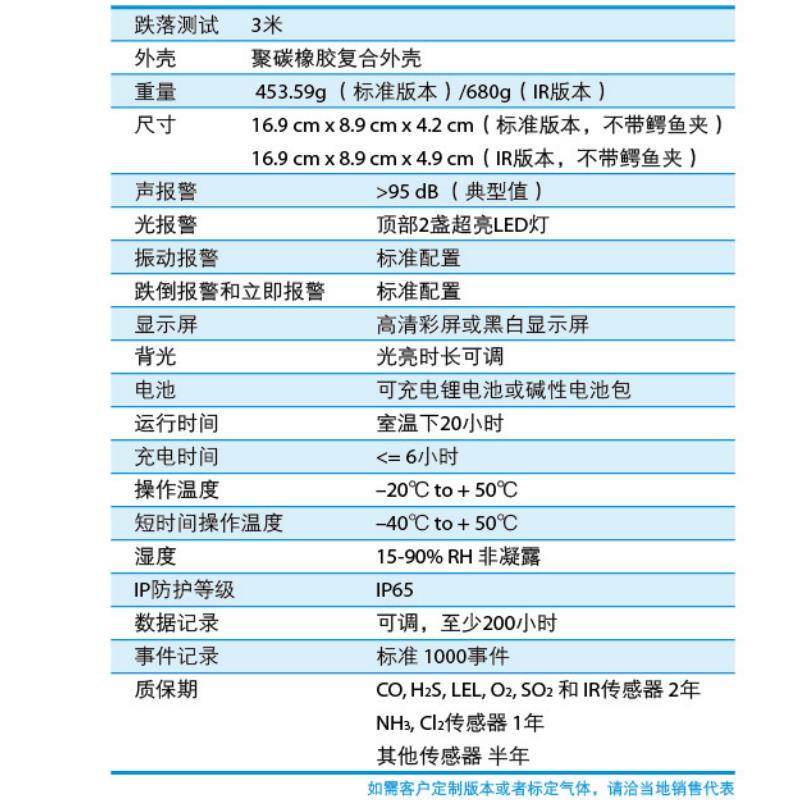 西藏梅思安10172348天鹰5X使用方法