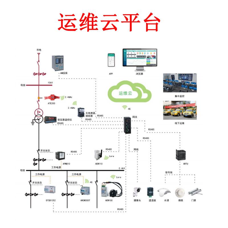 深圳變電所運維云平臺 企業安全運維 APP上查看數據