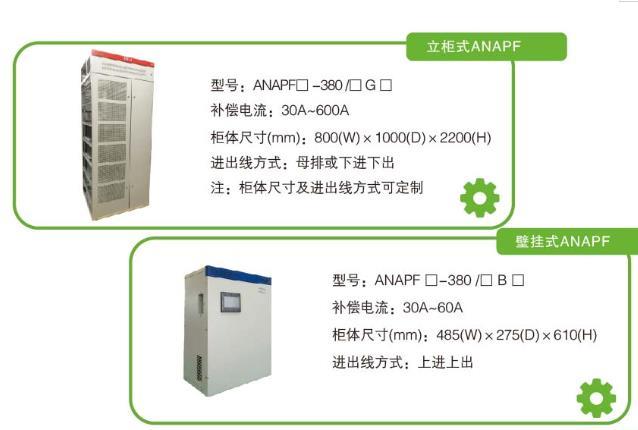 有源電力濾波器產品介紹