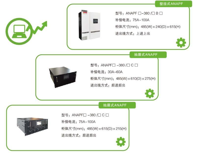 無源電力濾波器和有源電力濾波器的分類