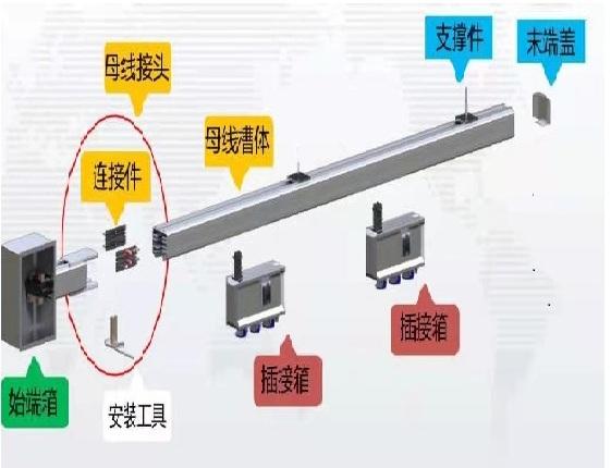 母線接頭測溫_母線接頭紅外測溫裝置