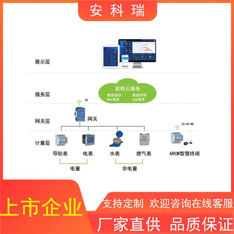 商場能耗管理系統 能耗在線監測平臺 節能管理