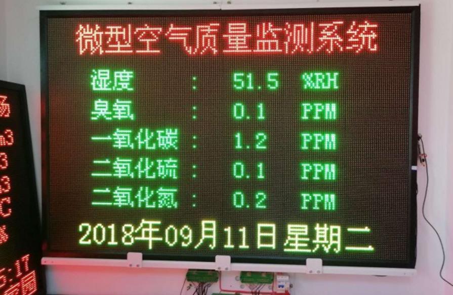 微型六参数监测站