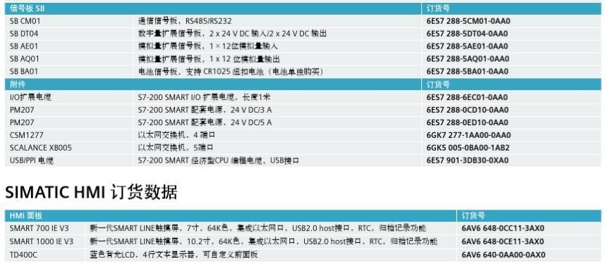 西门子EM235CN模拟量输入输出模块