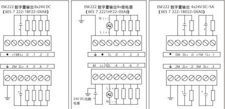 S7-200EM253CN模块