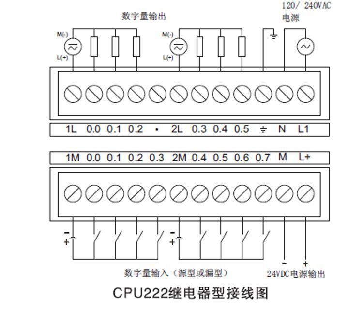西门子CPUXP模块6ES7214-2BD23-0XB8