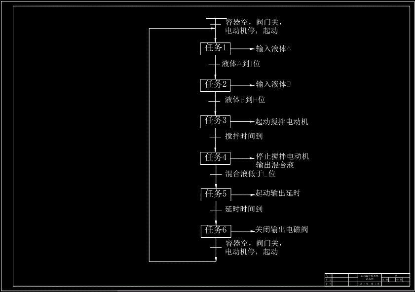 西门子S7-200EM231CN模拟量模块8AI*12位精度
