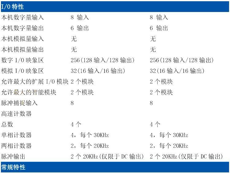 西门子S7-200PLCCP243-1模块