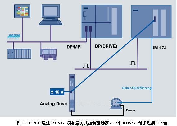 西门子PLC模块6ES7216-2BD23-0XB8