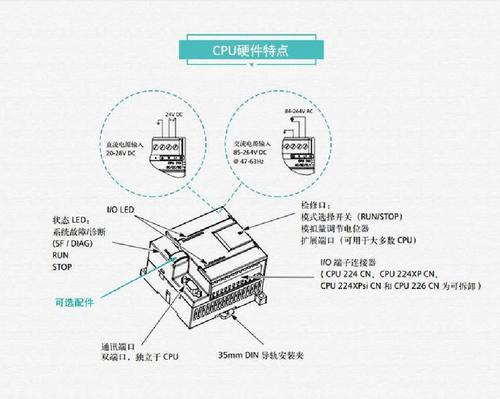 西门子EM223继电器模块