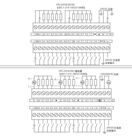 西门子EM223扩展模块4DI/4DO 24VDC