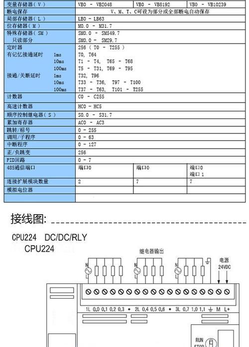西门子EM223数字量模块6ES7223-1PL22-0XA8